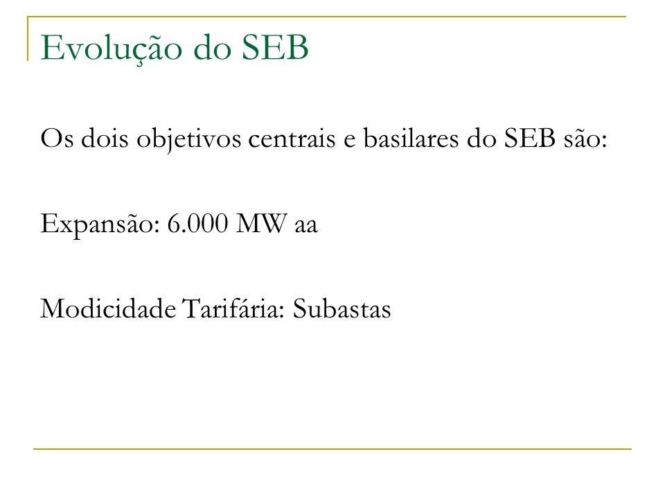 Evolução do SEB Os dois objetivos centrais e basilares do SEB são: