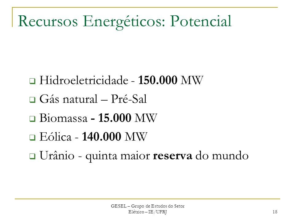 Recursos Energéticos: Potencial