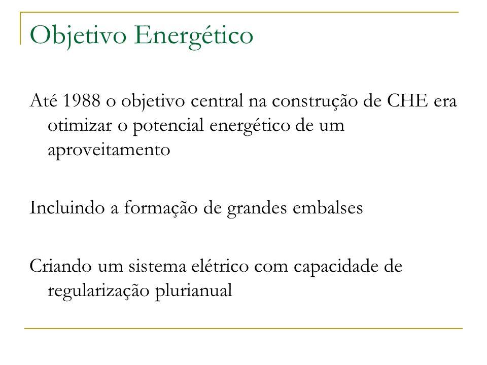 Objetivo Energético Até 1988 o objetivo central na construção de CHE era otimizar o potencial energético de um aproveitamento.