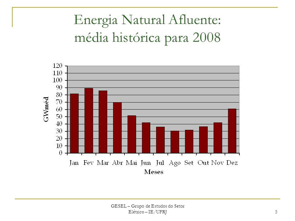 Energia Natural Afluente: média histórica para 2008