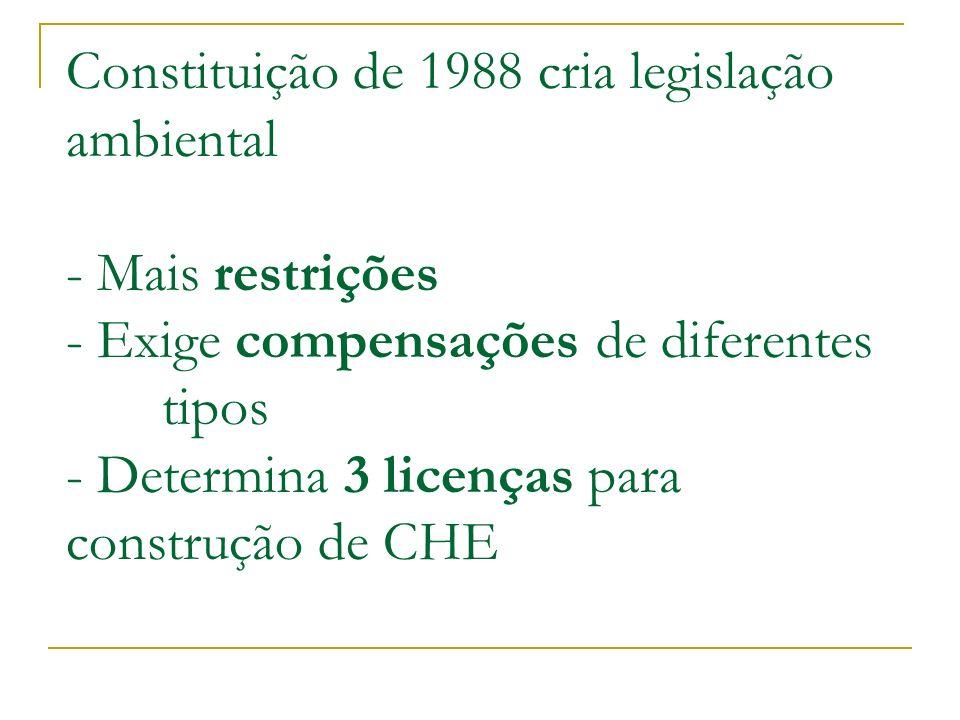 Constituição de 1988 cria legislação ambiental - Mais restrições - Exige compensações de diferentes tipos - Determina 3 licenças para construção de CHE