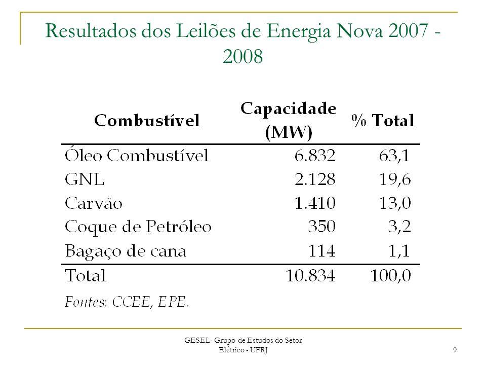 Resultados dos Leilões de Energia Nova 2007 - 2008