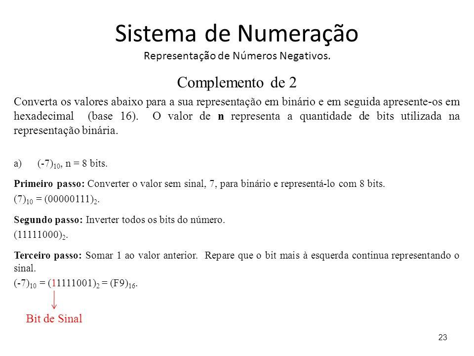 Sistema de Numeração Representação de Números Negativos.