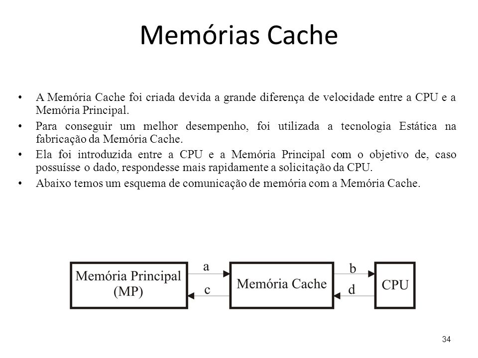 Memórias Cache A Memória Cache foi criada devida a grande diferença de velocidade entre a CPU e a Memória Principal.