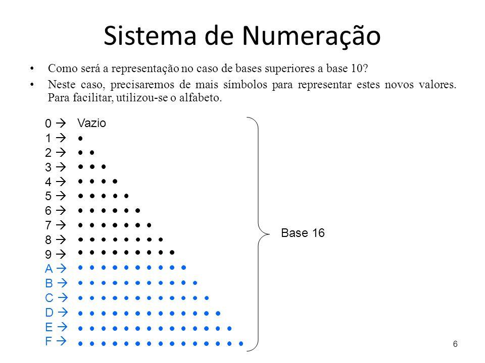 Sistema de Numeração Como será a representação no caso de bases superiores a base 10