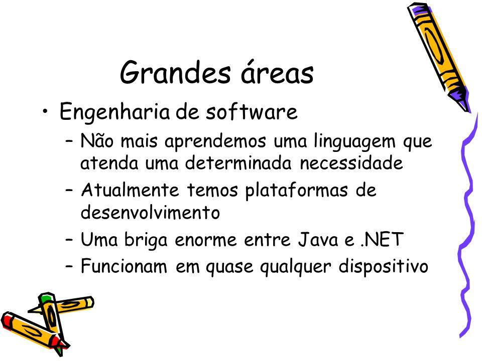 Grandes áreas Engenharia de software