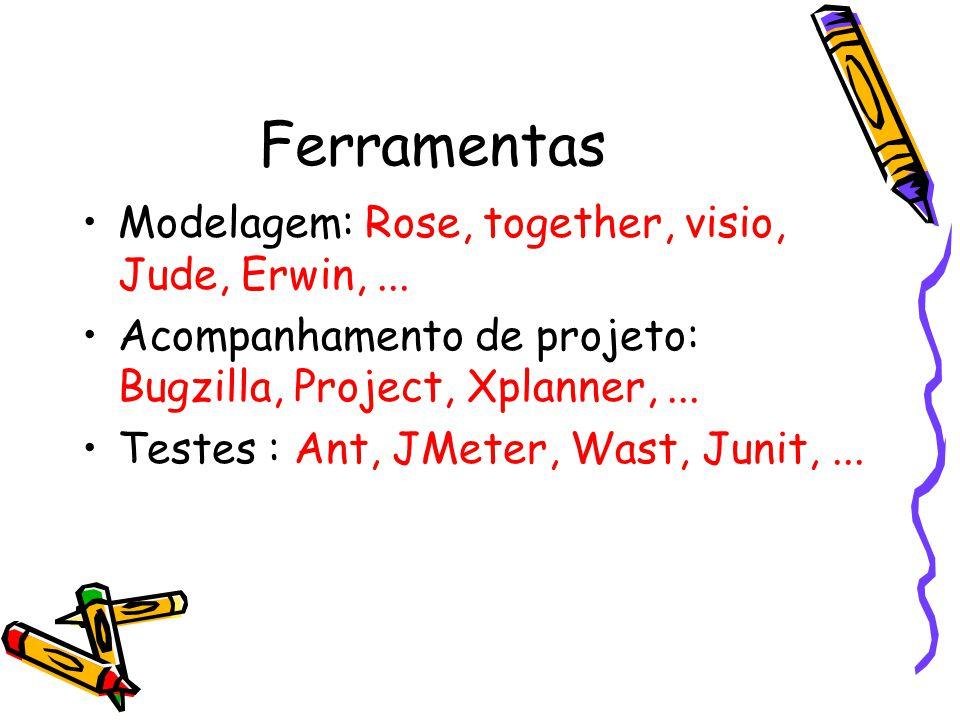 Ferramentas Modelagem: Rose, together, visio, Jude, Erwin, ...