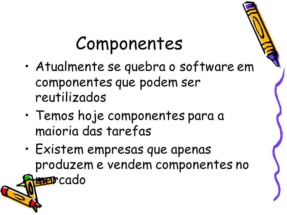 Componentes Atualmente se quebra o software em componentes que podem ser reutilizados. Temos hoje componentes para a maioria das tarefas.