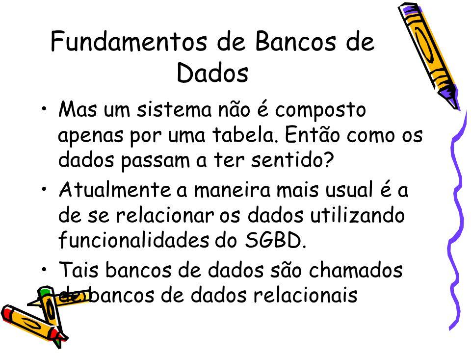 Fundamentos de Bancos de Dados