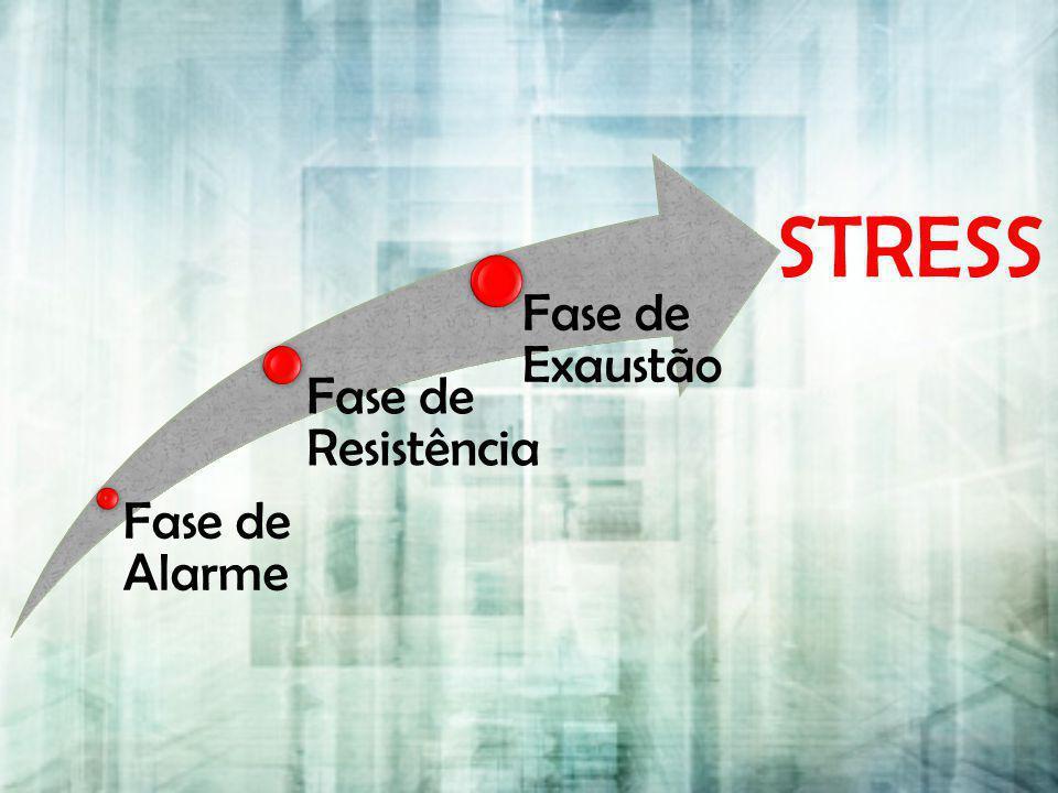 Fase de Alarme Fase de Resistência Fase de Exaustão STRESS