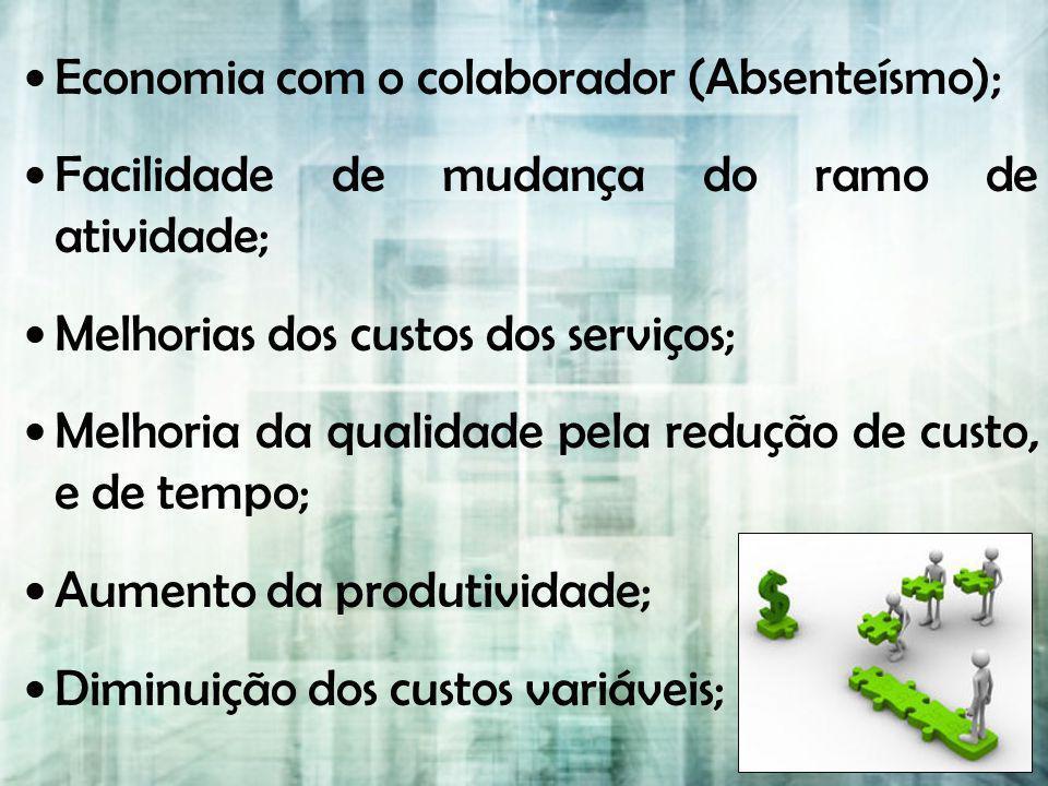 Economia com o colaborador (Absenteísmo);