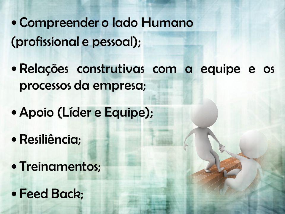 Compreender o lado Humano