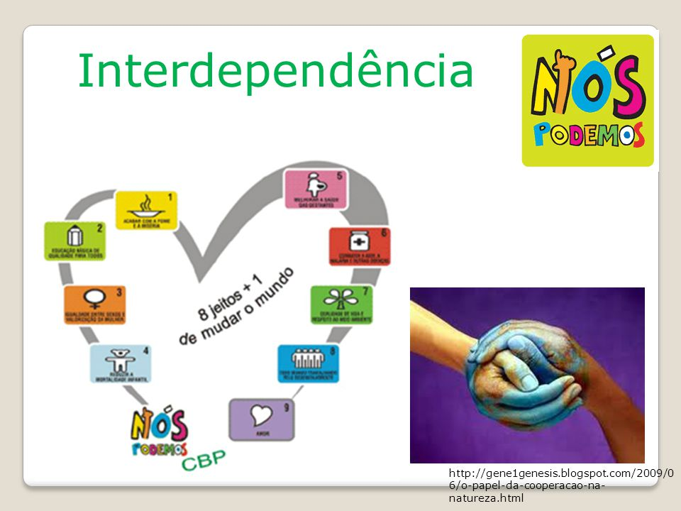 Interdependência ATITUDE