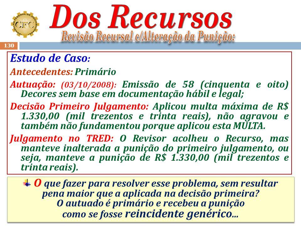 Revisão Recursal c/Alteração da Punição: