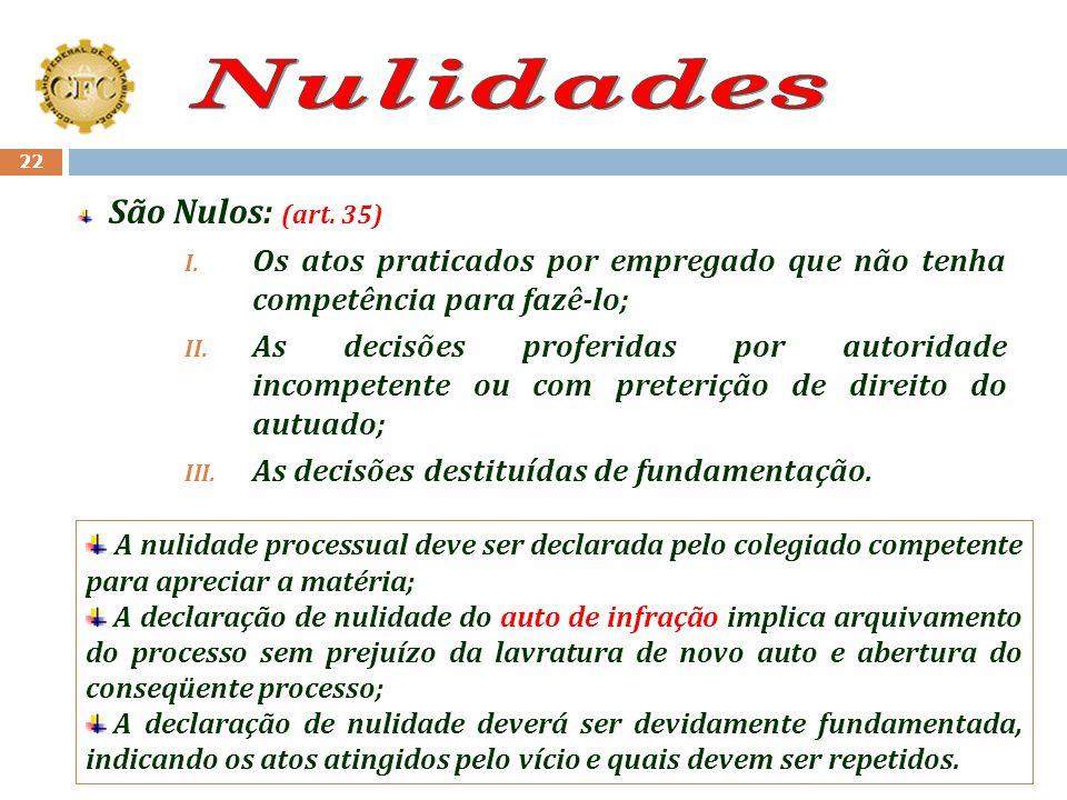 Nulidades São Nulos: (art. 35)