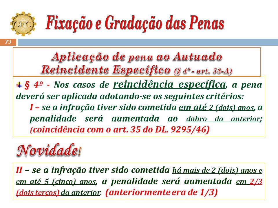 Aplicação de pena ao Autuado Reincidente Específico (§ 4º - art. 58-A)