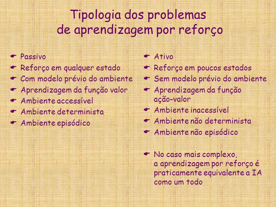 Tipologia dos problemas de aprendizagem por reforço