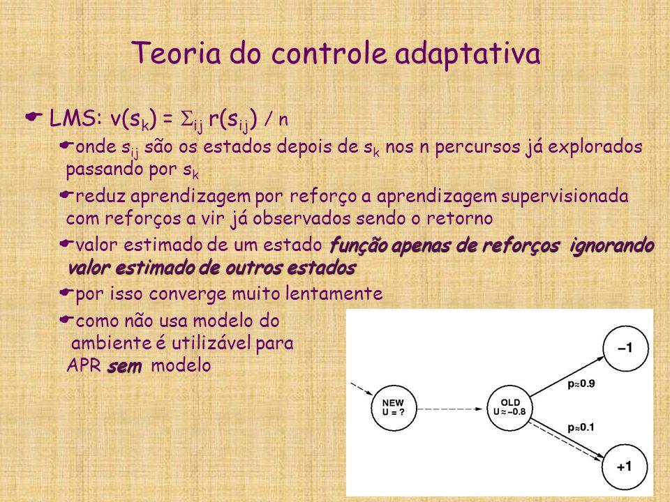 Teoria do controle adaptativa