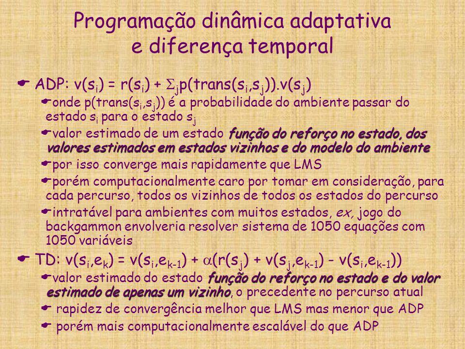 Programação dinâmica adaptativa e diferença temporal