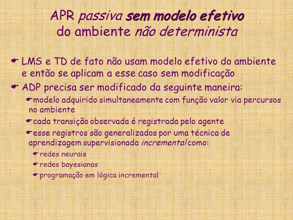 APR passiva sem modelo efetivo do ambiente não determinista