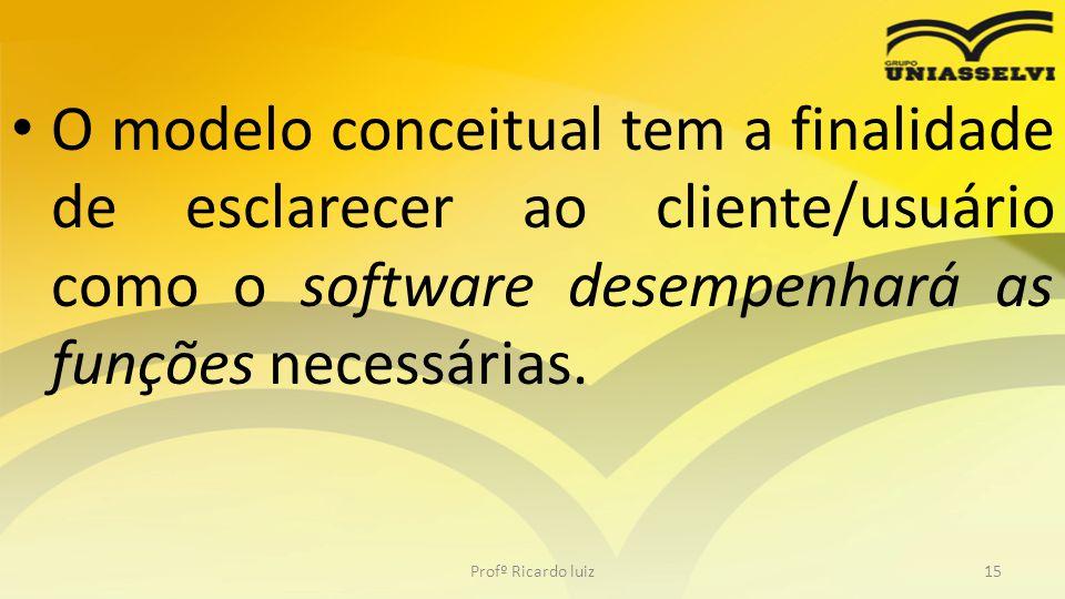 O modelo conceitual tem a finalidade de esclarecer ao cliente/usuário como o software desempenhará as funções necessárias.