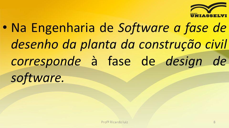 Na Engenharia de Software a fase de desenho da planta da construção civil corresponde à fase de design de software.