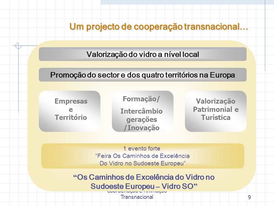 Um projecto de cooperação transnacional…