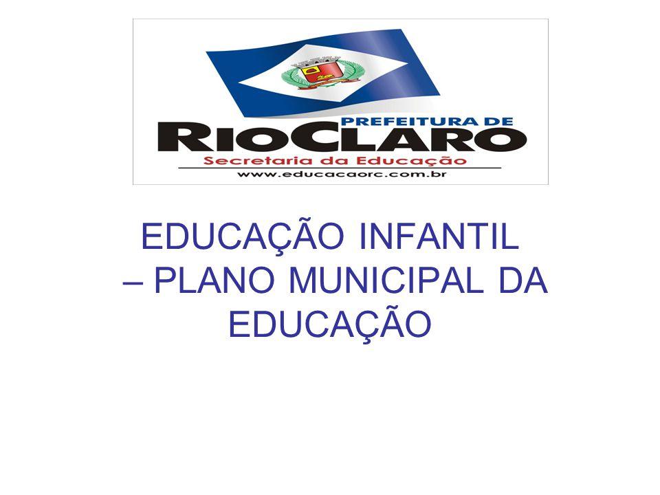 EDUCAÇÃO INFANTIL – PLANO MUNICIPAL DA EDUCAÇÃO