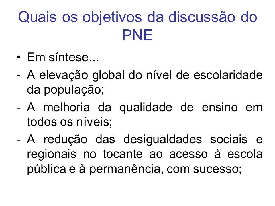 Quais os objetivos da discussão do PNE