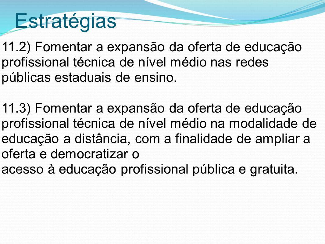 Estratégias 11.2) Fomentar a expansão da oferta de educação profissional técnica de nível médio nas redes públicas estaduais de ensino.