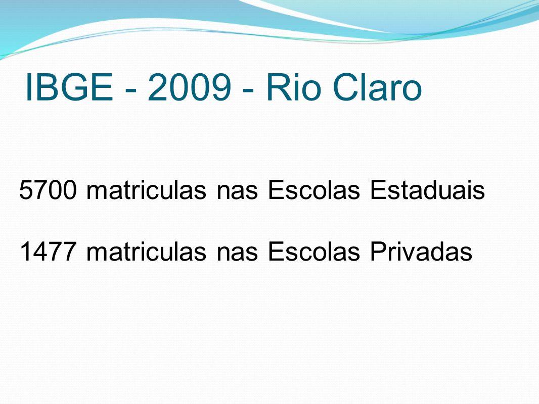 IBGE - 2009 - Rio Claro 5700 matriculas nas Escolas Estaduais