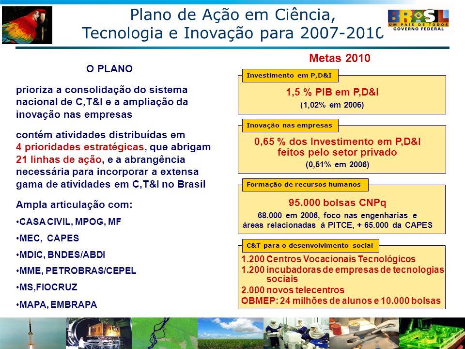 Plano de Ação em Ciência, Tecnologia e Inovação para 2007-2010