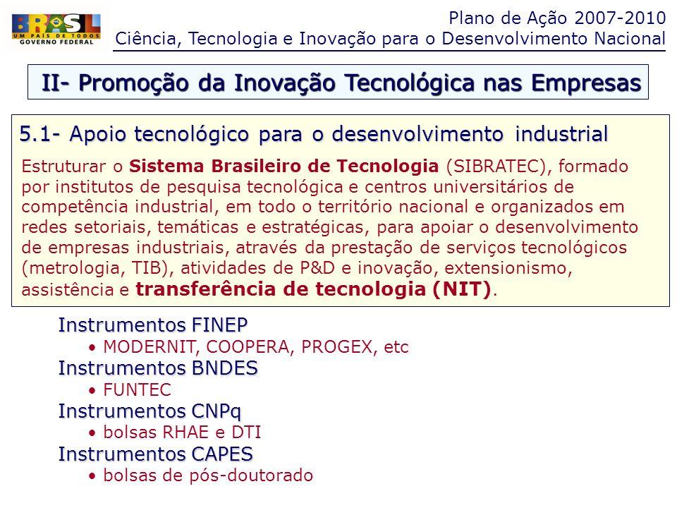 II- Promoção da Inovação Tecnológica nas Empresas