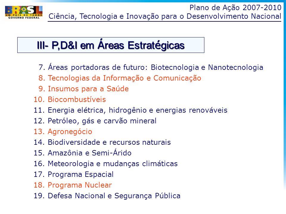 III- P,D&I em Áreas Estratégicas