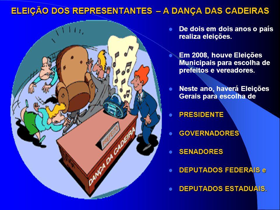 ELEIÇÃO DOS REPRESENTANTES – A DANÇA DAS CADEIRAS