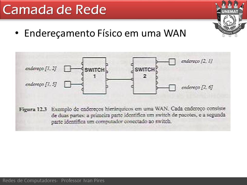 Camada de Rede Endereçamento Físico em uma WAN