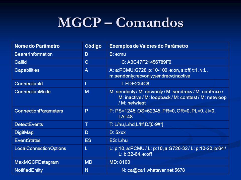 MGCP – Comandos Nome do Parâmetro Código