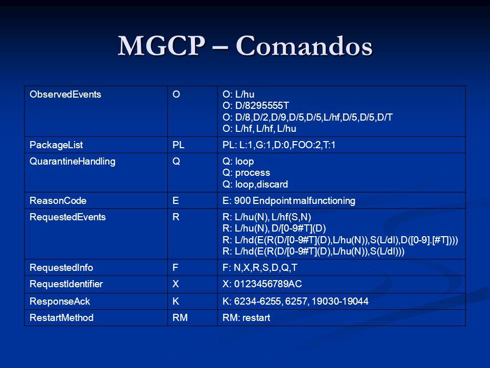 MGCP – Comandos ObservedEvents O O: L/hu O: D/8295555T