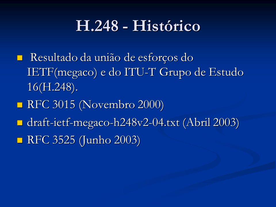 H.248 - Histórico Resultado da união de esforços do IETF(megaco) e do ITU-T Grupo de Estudo 16(H.248).