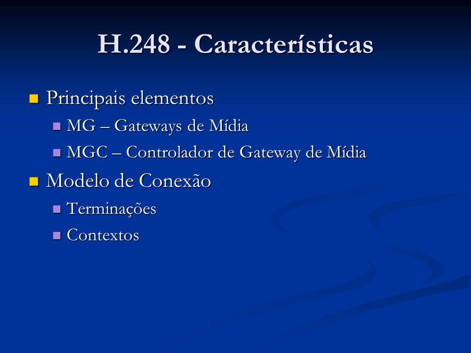 H.248 - Características Principais elementos Modelo de Conexão
