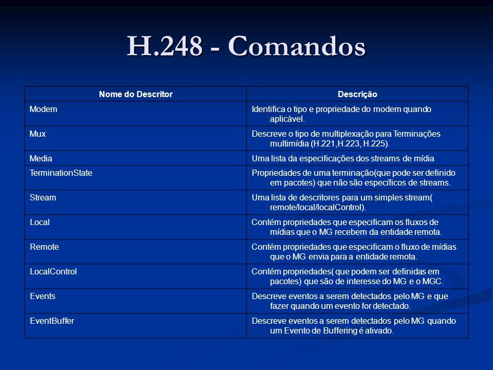 H.248 - Comandos Nome do Descritor Descrição Modem