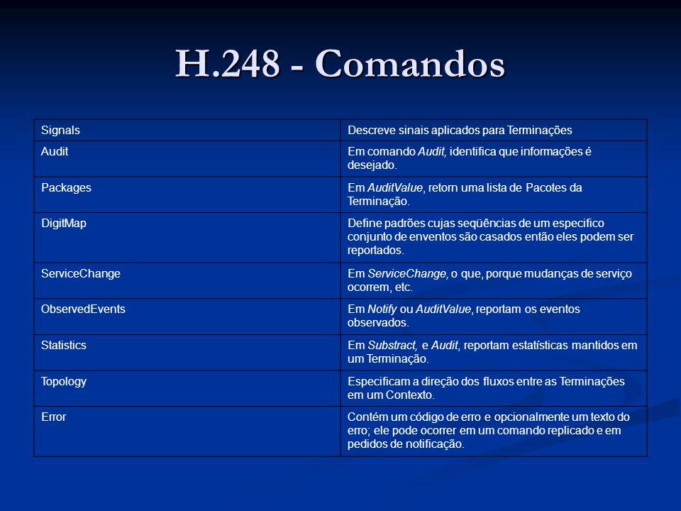 H.248 - Comandos Signals Descreve sinais aplicados para Terminações