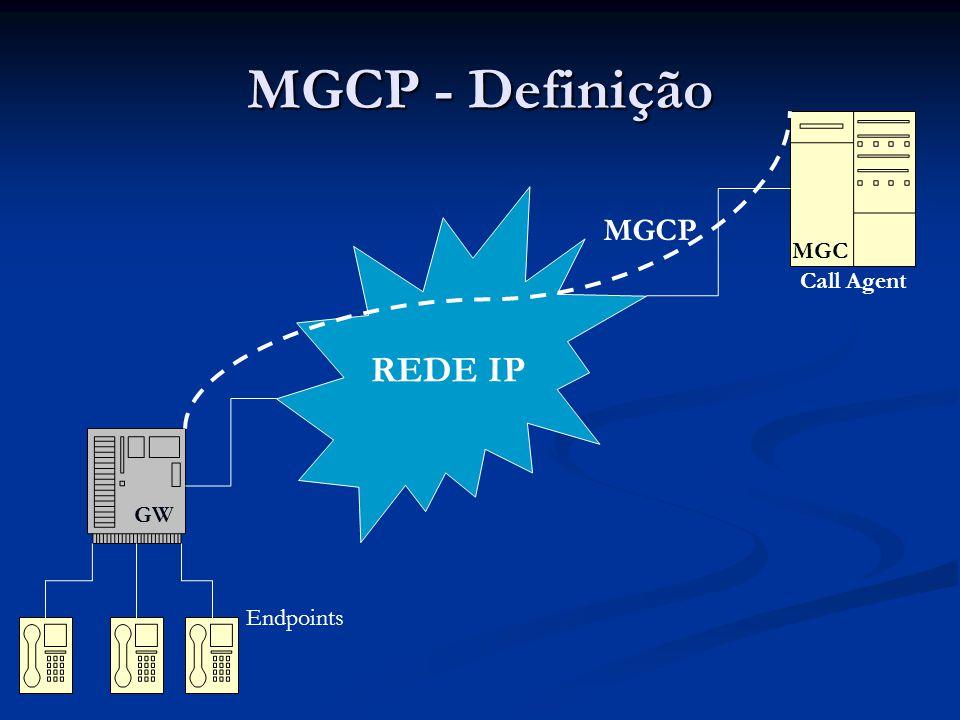 MGCP - Definição REDE IP MGCP MGC Call Agent GW Endpoints