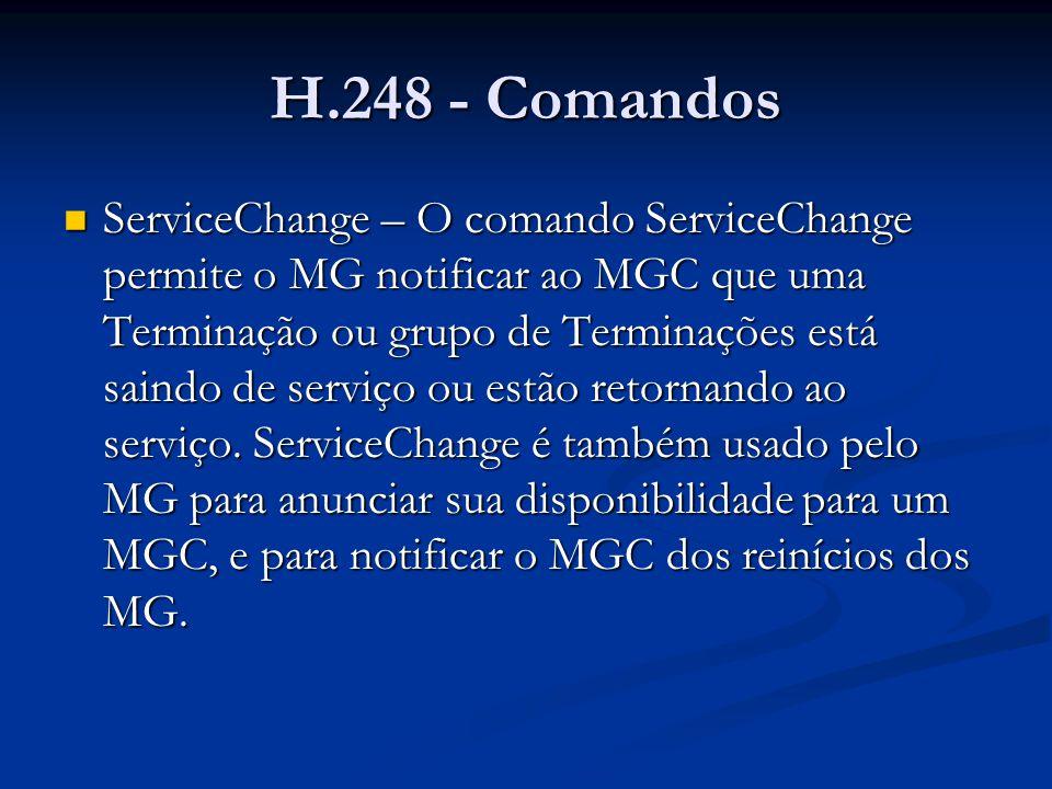 H.248 - Comandos