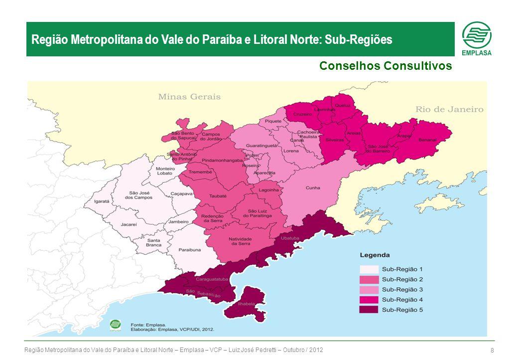 Região Metropolitana do Vale do Paraíba e Litoral Norte: Sub-Regiões