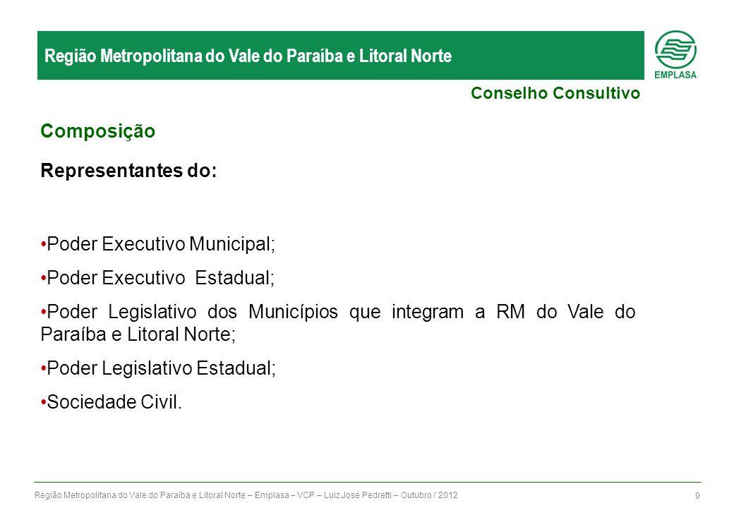 Região Metropolitana do Vale do Paraíba e Litoral Norte