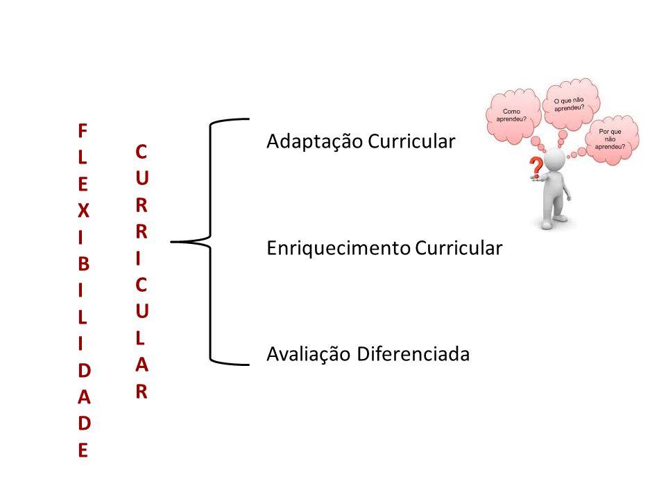F L E X I B D A Adaptação Curricular Enriquecimento Curricular Avaliação Diferenciada C U R I L A