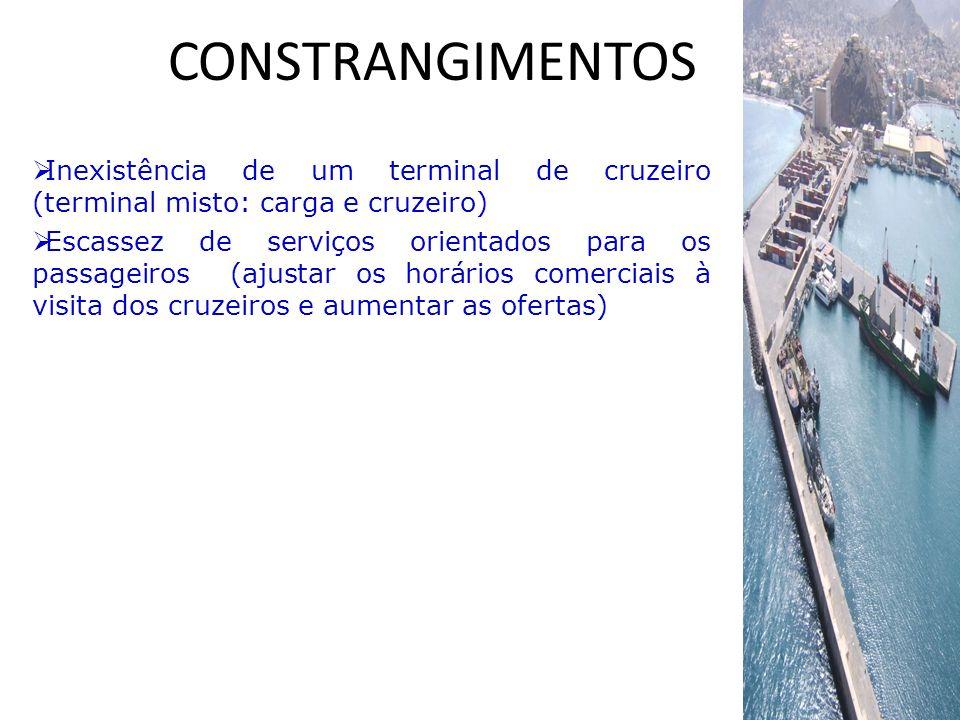 CONSTRANGIMENTOS Inexistência de um terminal de cruzeiro (terminal misto: carga e cruzeiro)