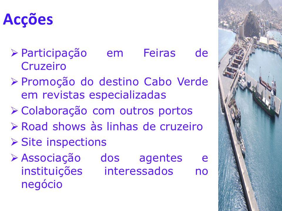 Acções Participação em Feiras de Cruzeiro