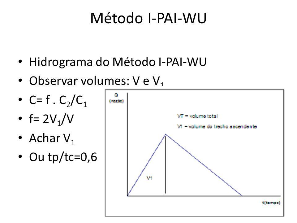 Método I-PAI-WU Hidrograma do Método I-PAI-WU Observar volumes: V e V1